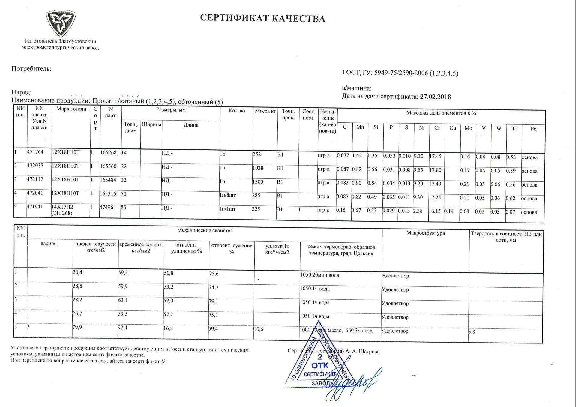 Сертификат круг 12х18н10т